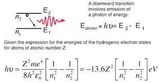 Hydrogen Energies And Spectrum