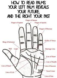 Pin By J A S Lassetter On We Are Reading Palm Reading