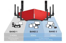 wi fi router buying guide d link blog tri band is a fairly new concept but if you re interested in a tri band router check out our ac5300 ultra wi fi router dir 895l r