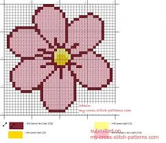 Easy Cross Stitch Patterns Fascinating Small And Easy Pink Daisy Cross Stitch Pattern Free Free Cross