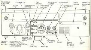 jeep cj dash wiring harness great installation of wiring diagram • cj5 dash wiring wiring diagram third level rh 4 16 14 jacobwinterstein com jeep cherokee wiring harness jeep cj5 wiring kit