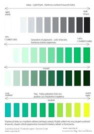 Sherwin Williams Green Color Chart Sherwin Williams Color Swatches Grey Chart Green Beige Paint