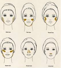 contouring your way to a slimmer face