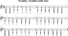 Twinkle Twinkle Little Star Recorder Finger Chart Twinkle Twinkle Little Star Sheet Music For Tin Whistle