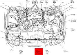 97 lincoln continental diagram wiring diagram and ebooks • 1998 lincoln continental engine diagram just another wiring rh aesar store 97 lincoln continental fuse box
