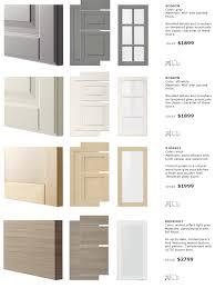 a close look at ikea sektion cabinet doors
