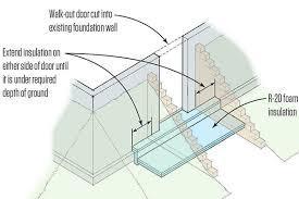 retrofitting a walk out basement jlc