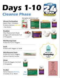 Advocare Cleanse Chart Advocare 24 Day Challenge Cleanse Phase Cheat Sheet Www