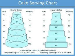Custom Wedding Cakes Made To Order In Buffalo Ny