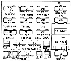 fuse box 91 camaro rs specs wiring diagrams value