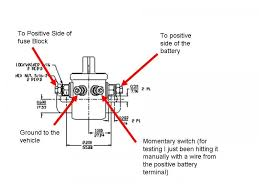 12 volt continuous duty solenoid wiring diagram wiring diagram cole hersee 24106 solenoid continuous duty