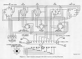 operation calibration and maintenance of us military tube testers schematic of mx 949a u adapter box