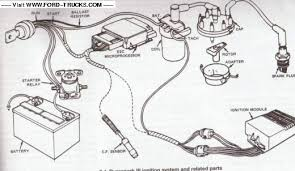 1979 jeep cj wiring diagram images 1979 jeep cj7 steering column diagram likewise jeep cj7 wiring diagram