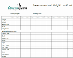 Measurements Chart For Weight Loss Unique Weight Loss