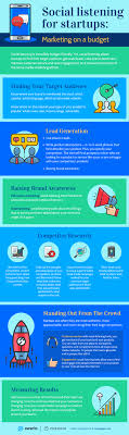 finding templates in word infographic templates designs venngage