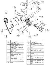 2000 ford explorer cooling system diagram new 100 ford explorer water pump