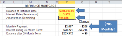 Mortgage Refinance Calculator Excel Mortgage Refinance Calculator Excel Dcf Models