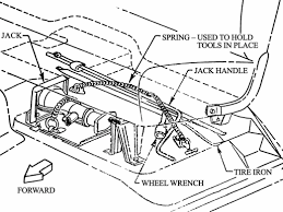 68 C10 Wiring Diagram