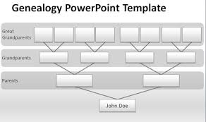 powerpoint family tree template family tree template for powerpoint 2007 how to make a management
