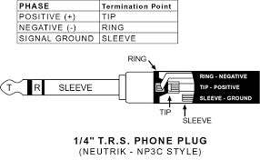 connector pinout drawings clark wire cable 1 4 telephone military connector longframe following is the common or standard wiring pin out for 1 4 telephone connectors this is merely a suggested