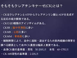 Ck と は