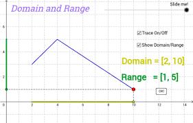 Range And Domain Domain And Range Geogebra