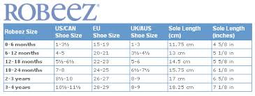 Baby Shoe Size Chart Uk Months Best Picture Of Chart