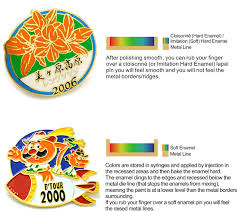 Faq Custom Gifts And Premiums Supplier Star Lapel Pin