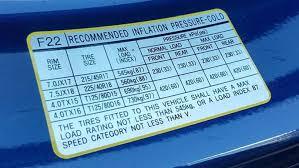 Hyundai Veloster Tyre Pressure Carsguide