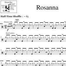 Inside The Big Band Drum Chart Onlinedrummer Com Drum Sheet Music And Lessons