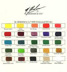 M Graham Color Chart M Graham Oil Paint At Oregon Art Supply