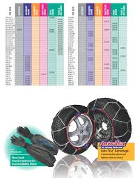 Security Chain Tire Chains Size Chart Peerless Passenger Car Tire Chains 0113410
