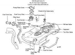google hyundai santa fe fuel pump wiring diagram great fuel pump wiring diagram engine performance problem 2004 hyundai rh 2carpros com 2005 hyundai santa fe engine diagram hyundai santa fe engine diagram