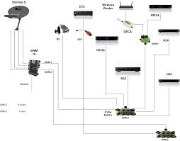 swm 16 and deca satelliteguys us new directv setup jpg
