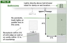 bathroom luminaire diagram