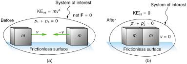 the system of interest contains two equal m with mass m one moves to the