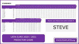2020/2021 Euro Cup Predictor Game Template » EXCELTEMPLATES.org