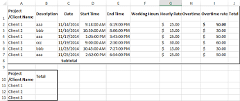 Work Schedule Spreadsheet Template Work Hours Excel Magdalene Project Org