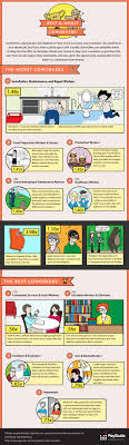 best images about payscale infographics by do you love your coworkers so much that you are all facebook friends who hang out
