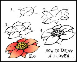 Easy To Draw Roses Flower Step By Step For Beginners Drawing At Getdrawings Com Free