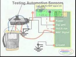 basic sensor testing & wiring diagram youtube mazda 3 wiper motor replacement at 08 Mazda 3 Rain Sensor Wiring Diagram
