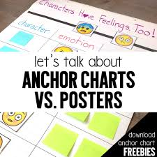Anchor Charts With Advancement Courses Miss Decarbo