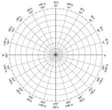 Ap Calculus Bc Review Polar Functions Magoosh High School Blog