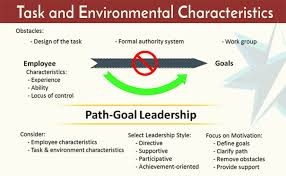 leadership theory path goal theory of leadership southern cross group