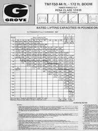 Grove Rt740 Load Chart Grove Specifications Cranemarket Page 8