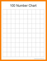 Blank 100 Chart Blank Charts Jasonkellyphoto Co