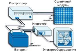 Чайник от солнечной батареи
