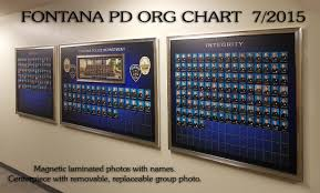 Organizational Charts And Magnetic Presentations From Badge