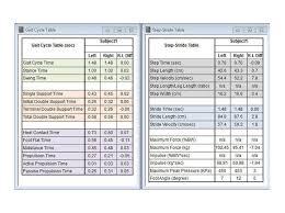 Gait Analysis Systems Tekscan