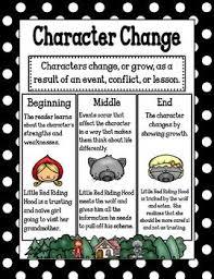 Character Change Anchor Chart Character Change Poster Mini Anchor Chart